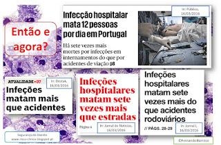 Blog Segurança do Doente - Infeção, então e agora?