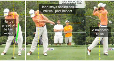 webb simpson swing sequence impact release finish