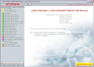 Toyota Land Cruiser Prado 120-125 Service Manual