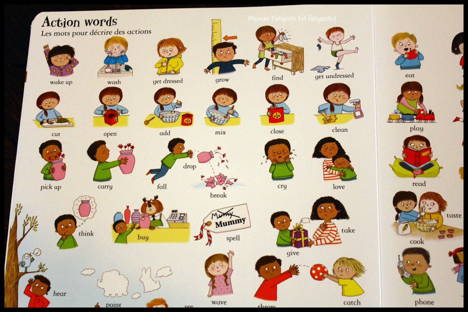 Bien connu Mon grand livre de mots illustrés en anglais - Maman Fatiguée {et  EA08