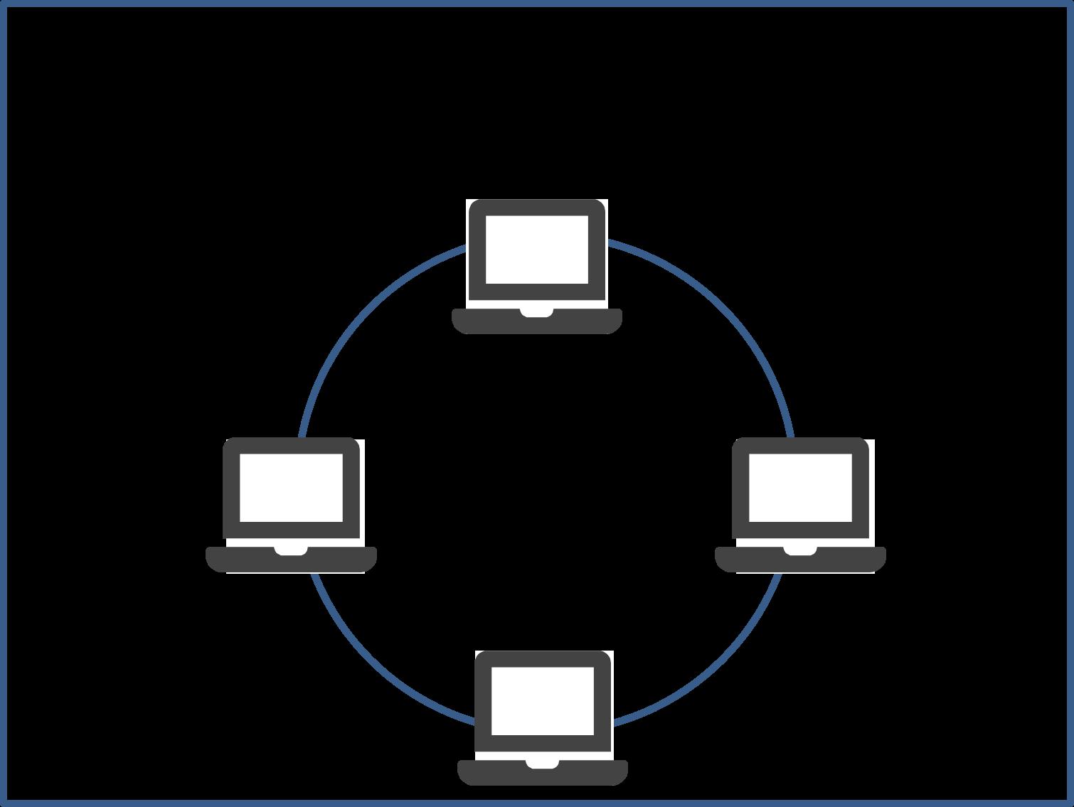 topologi ring sahretech