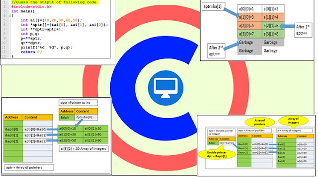 Build and Test C Programming Skills