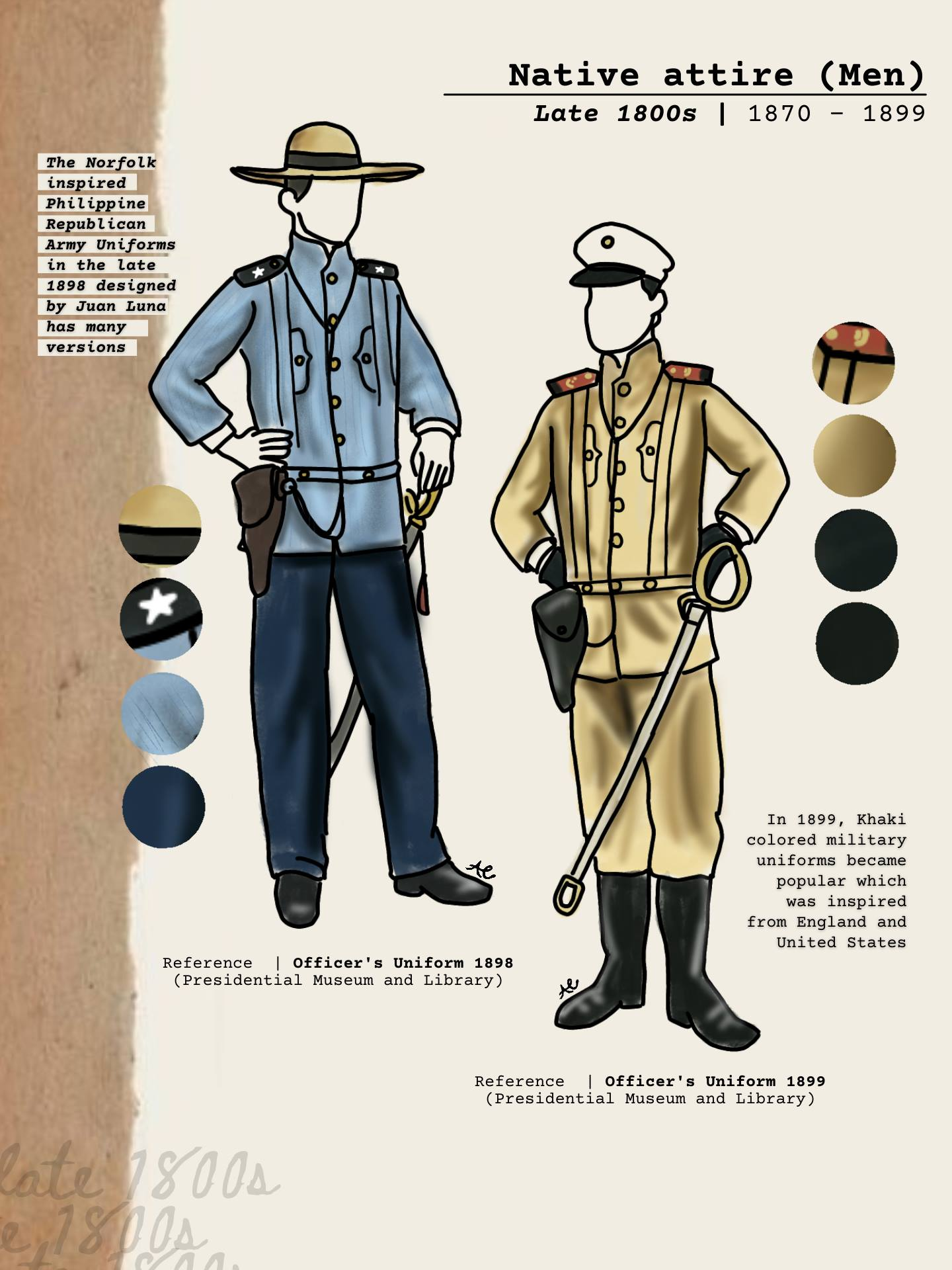 Revolutionary and Republican Uniforms, 1898-1902