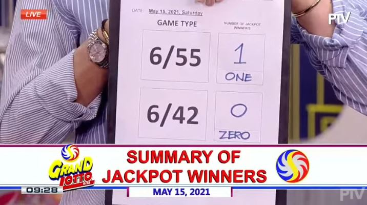 1 winner of Php 29.7M Grand Lotto 6/55 jackpot on May 15, 2021