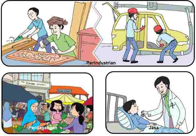 Usaha Masyarakat Indonesia