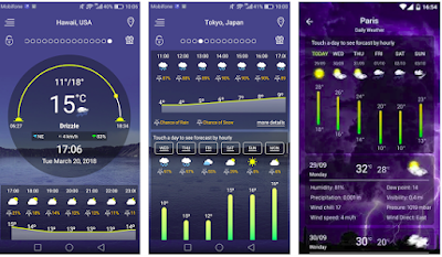 Cara Menampilkan Cuaca di HP Vivo