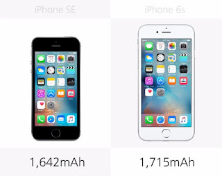 iPhone 6 or iPhone SE Which one to Go For? 1