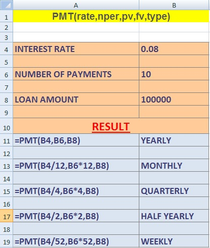 How to Calculate Bank Loan EMI Yearly, Quaterly, Monthly and Weekly Using Excel Formula PMT