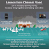 What Should We Learn From Chennai Flood - Think Best Be Best