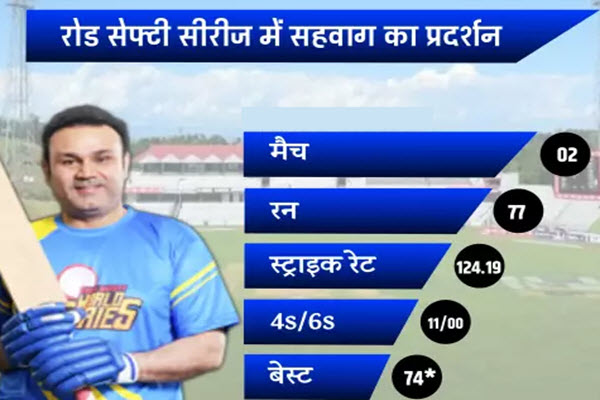 road-safety-world-series-virender-sehwag