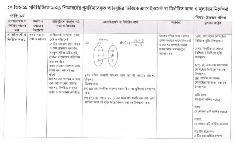 নবম (৯ম) শ্রেণি উচ্চতর গনিত তৃতীয় সপ্তাহের অ্যাসাইনমেন্ট ২০২১ এর সমাধান | Class 9 Higher Math 3rd Week Assignment 2021 Solution