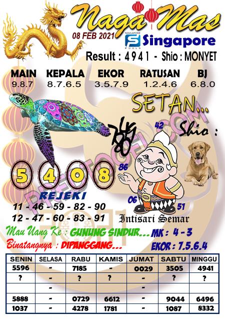 Syair Sgp45 Nagamas Senin 08 Februari 2021