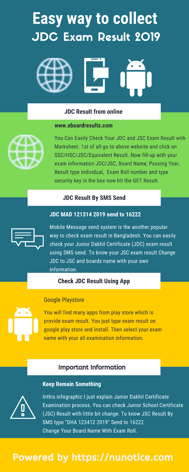 JDC result infographic image