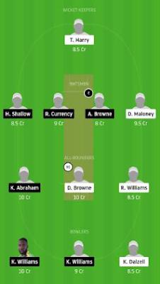 BGR vs LSH Dream11 team prediction | VPL 2020