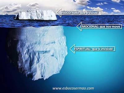 pregação realidade espiritual