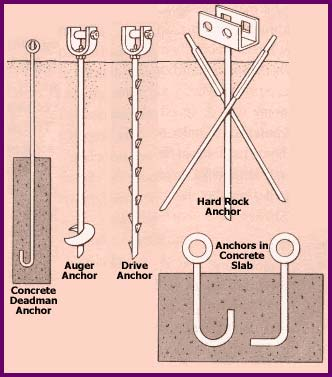 Auger Gear Image Auger Anchor