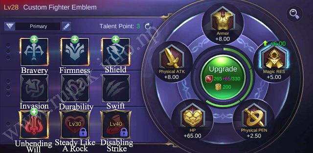 Mobile Legends Custom Fighter Emblem Details