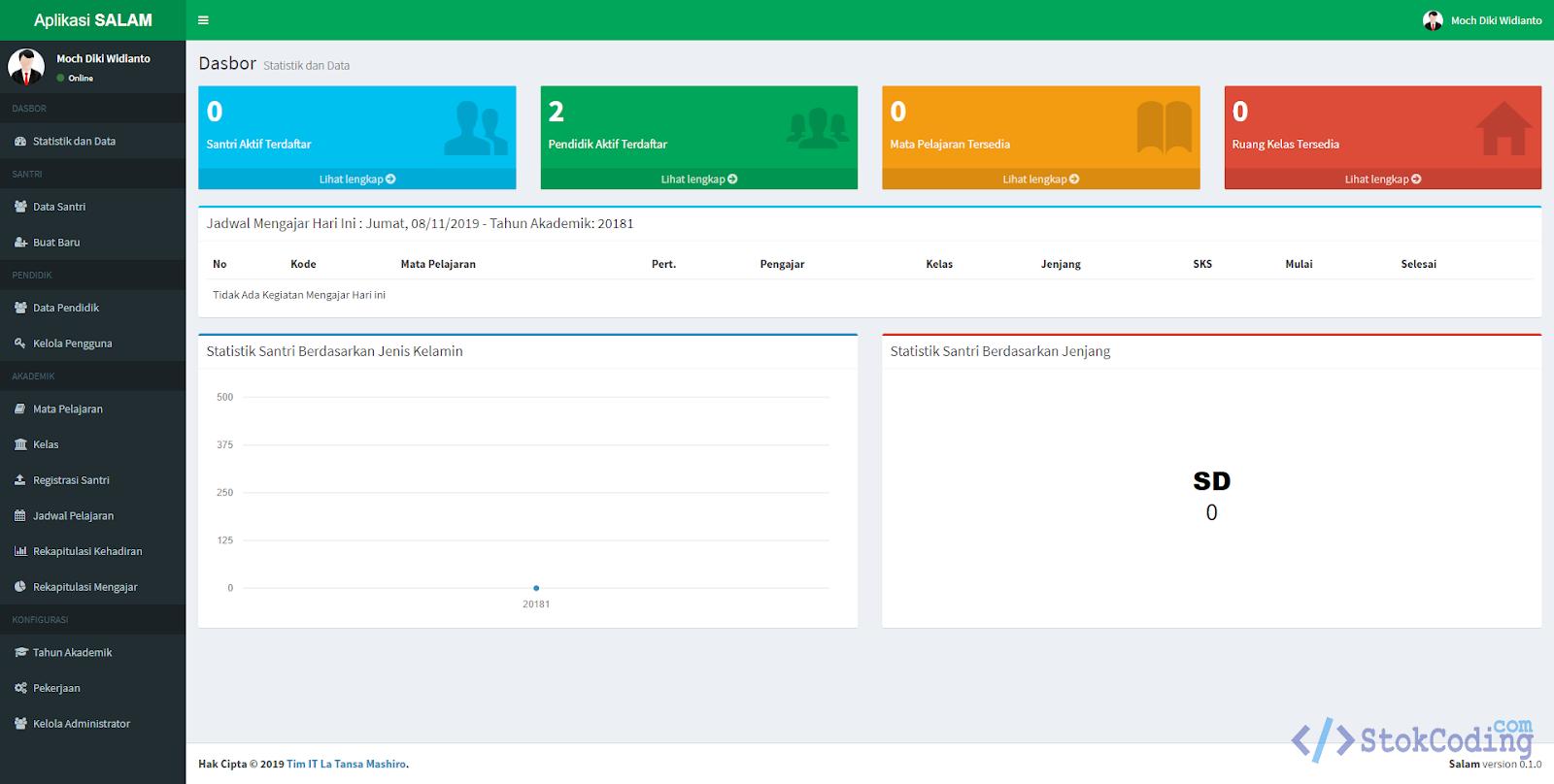 Sistem Informasi Akademik Santri Berbasis Web (Laravel)