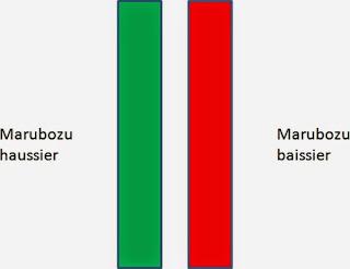 CHANDELIERS-JAPONAIS-MARUBOZU