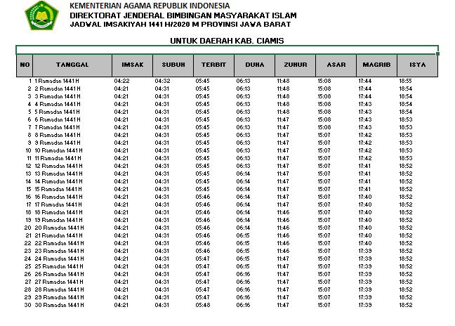 Jadwal Imsak Puasa 2020 Ramadhan 1441 H Seluruh Indonesia ...