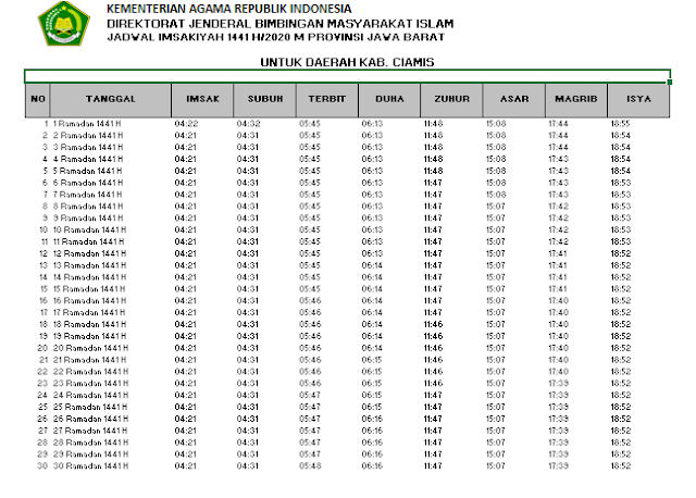 Jadwal Imsak Puasa 2020 Ramadhan 1441 H Seluruh Indonesia