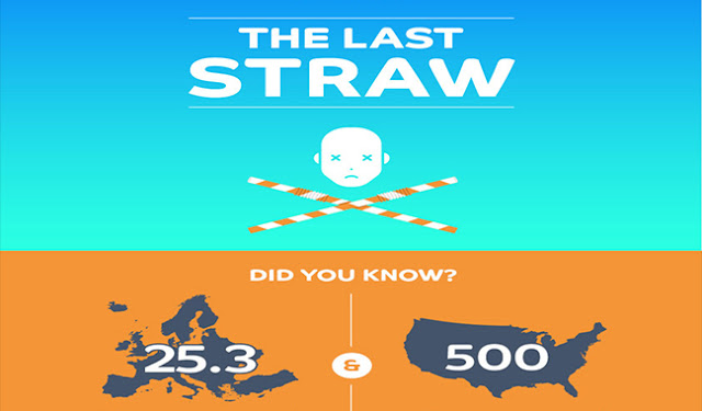 The Last Straw #infographic