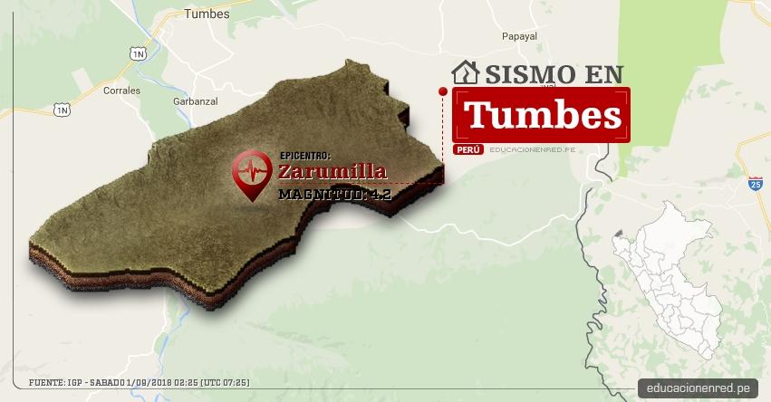 Temblor en Tumbes de magnitud 4.2 (Hoy Sábado 1 Septiembre 2018) Sismo EPICENTRO Zarumilla - Contralmirante Villar - IGP - www.igp.gob.pe