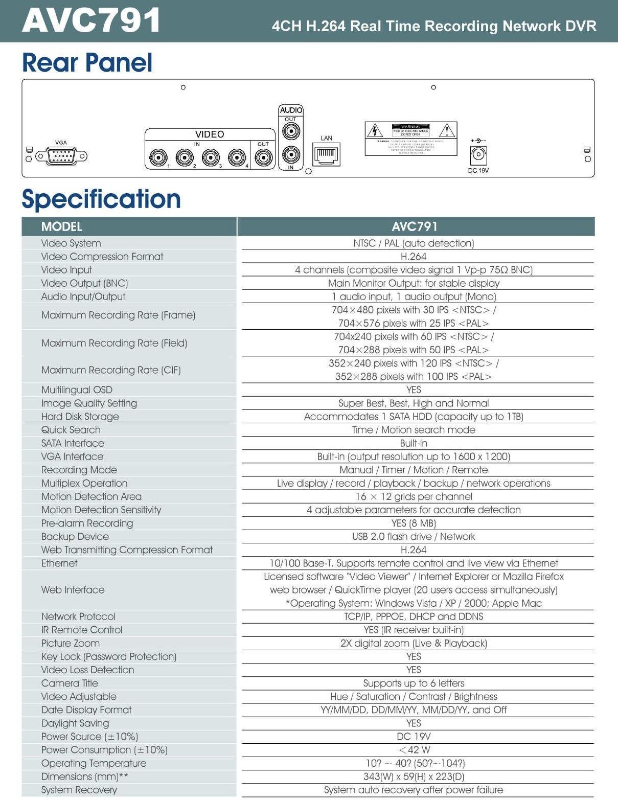 Avtech DVR->AVC791 -4CH H 264 Network DVR   Security Engineering
