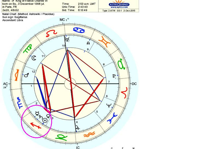 Saturno Sagitario 2016, Mercurio Retrogrado 2016, Astrología Védica, Cartas Natales Védicas, Orissa Mizar Astróloga, los cuatro pilares de la vida, júpiter virgo 2016