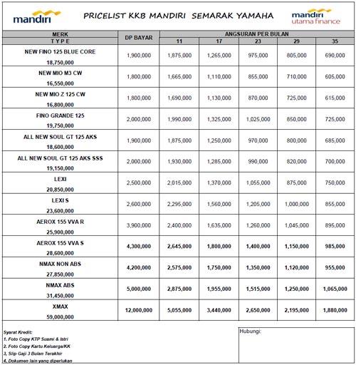 Tabel Angsuran Mandiri Utama Finance Motor Yamaha