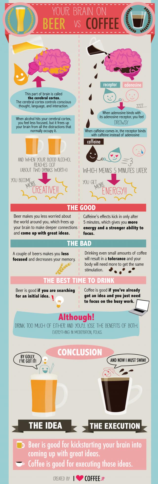 Your brain beer versus coffee #infographic