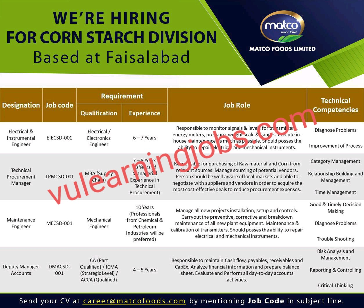 Matco Foods Limited Jobs In Pakistan May 2021 Latest | Apply Now