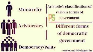 अरस्तू का सरकारों का वर्गीकरण, लोकतंत्रीय सरकार के विभिन्न रूप