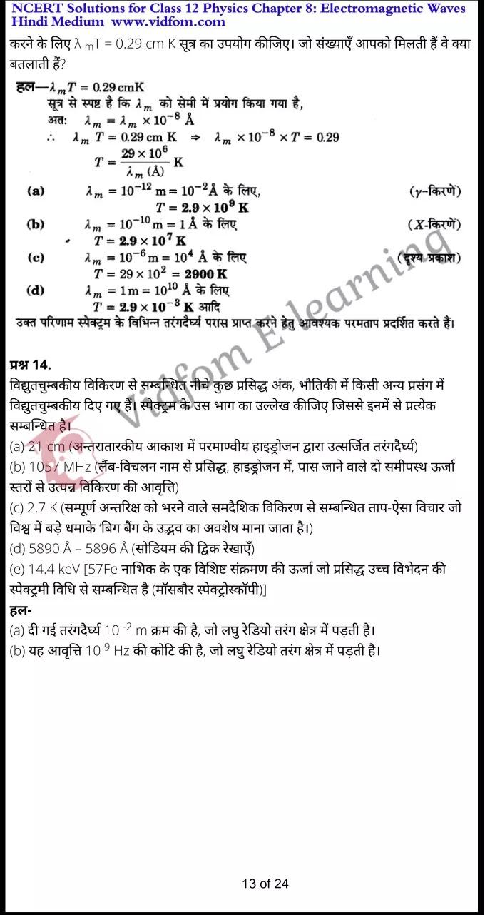 class 12 physics chapter 8 light hindi medium 13