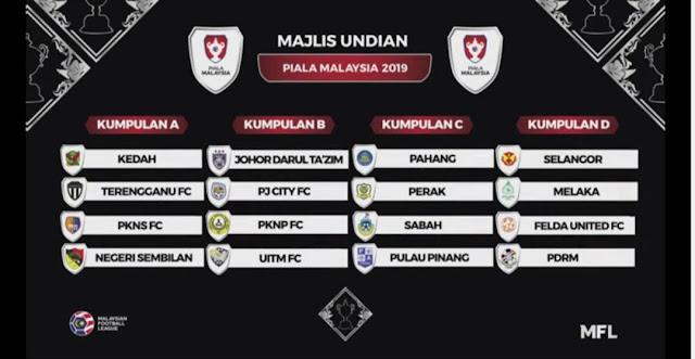 Keputusan Carta Piala Malaysia 2019 Jadual dan Kedudukan