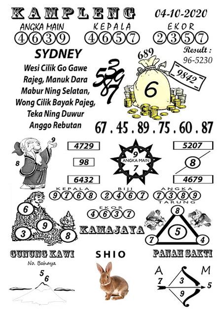 Kampleng SDY Sydney Minggu 04 Oktober 2020