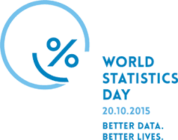 Happy World Statistics Day 2020: Date,Theme,Significance,History,Messages, Quotes , Greetings,Interesting Facts,Slogan, Images, Status, Activities,20 October