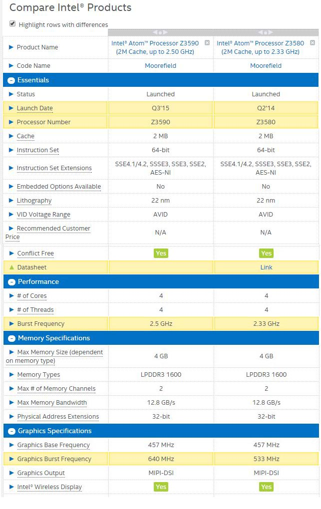 compare Z3580 vs Z3590