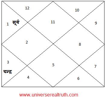 Maha-Bhagya-Yog4