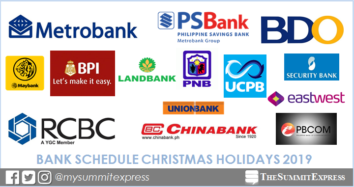 LIST: Bank Schedule for Christmas Holidays 2019, New Year