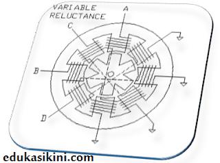 """""""Variable-reluctance (VR) Motor Stepper"""""""