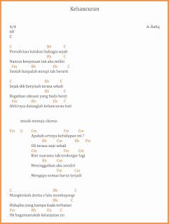 chord kehancuran lagu dangdut a rafiq