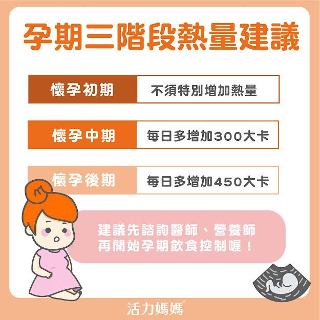 懷孕三階段飲食控制養胎滴雞精推薦