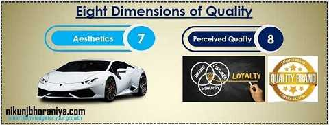 Aesthetics | Perceived Quality Eight Dimensions of Quality