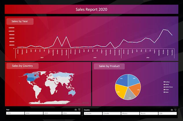 Beautiful Dashboard in Microsoft Excel
