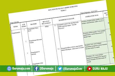 Kisi-Kisi Soal UAS / PAS Kelas 1 Semester 2 K13 Revisi Terbaru