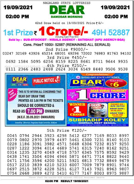 Nagaland State Lottery Result 19.9.2021 Today - 2pm