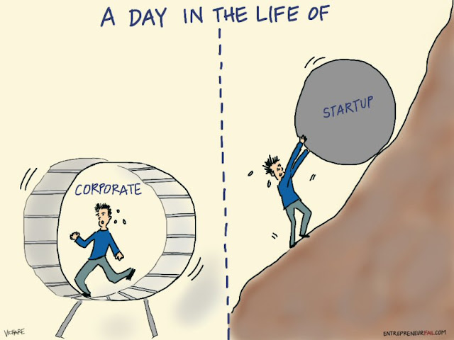 Corporate vs start-up
