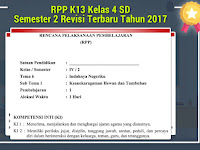 RPP K13 Kelas 4 SD Semester 2 Revisi Terbaru Tahun 2017