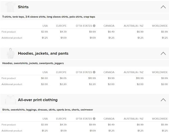 موقع Etsy - بيع التصاميم على موقع Etsy - شرح كامل